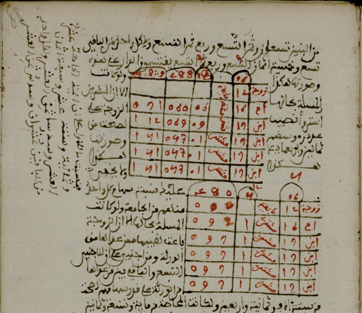 Manuscrit BULAC ARA 609